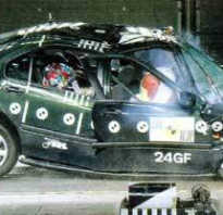 Краш-тесты Honda Civic 2-door